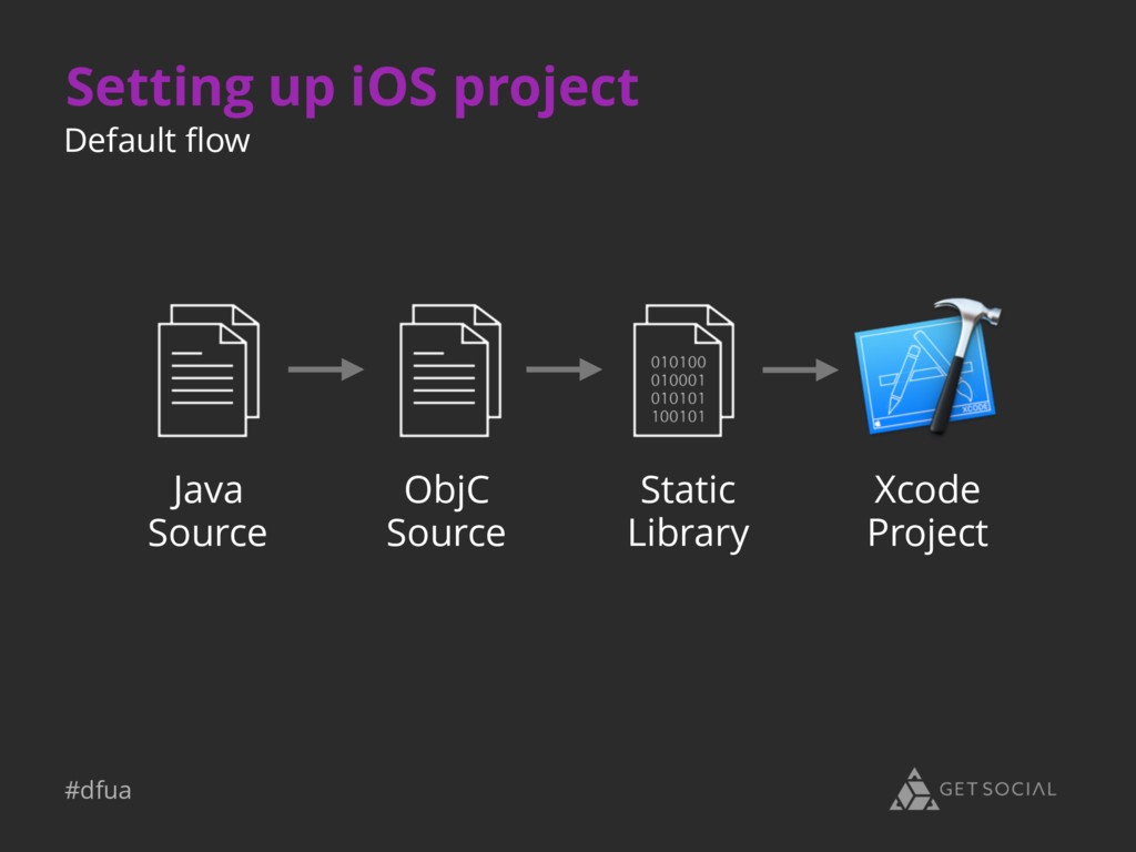 #dfua Setting up iOS project Xcode Project Defa...