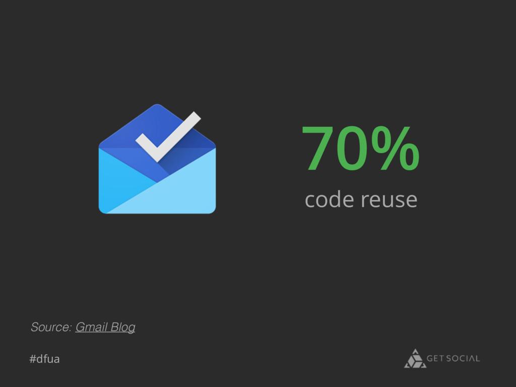 #dfua 70% code reuse Source: Gmail Blog