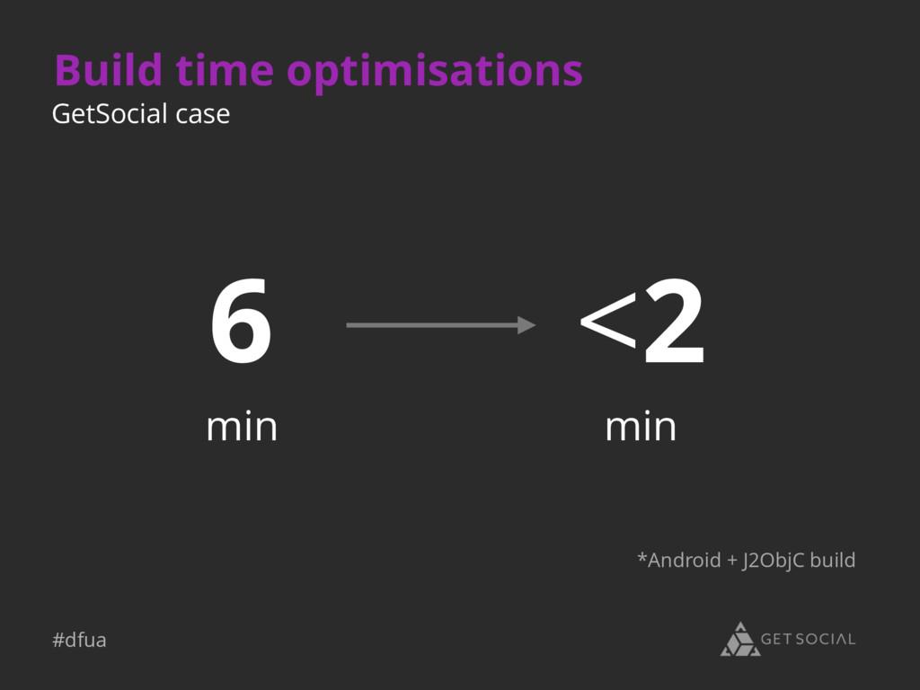 #dfua 6 min <2 min *Android + J2ObjC build GetS...