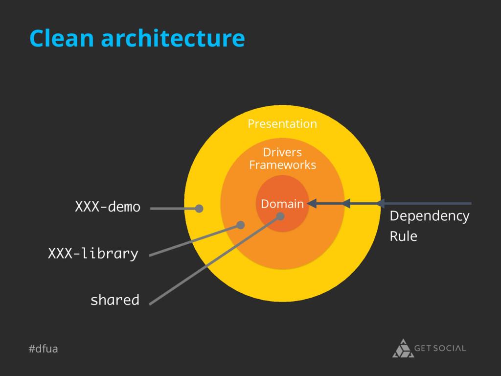 #dfua Presentation Clean architecture Drivers F...