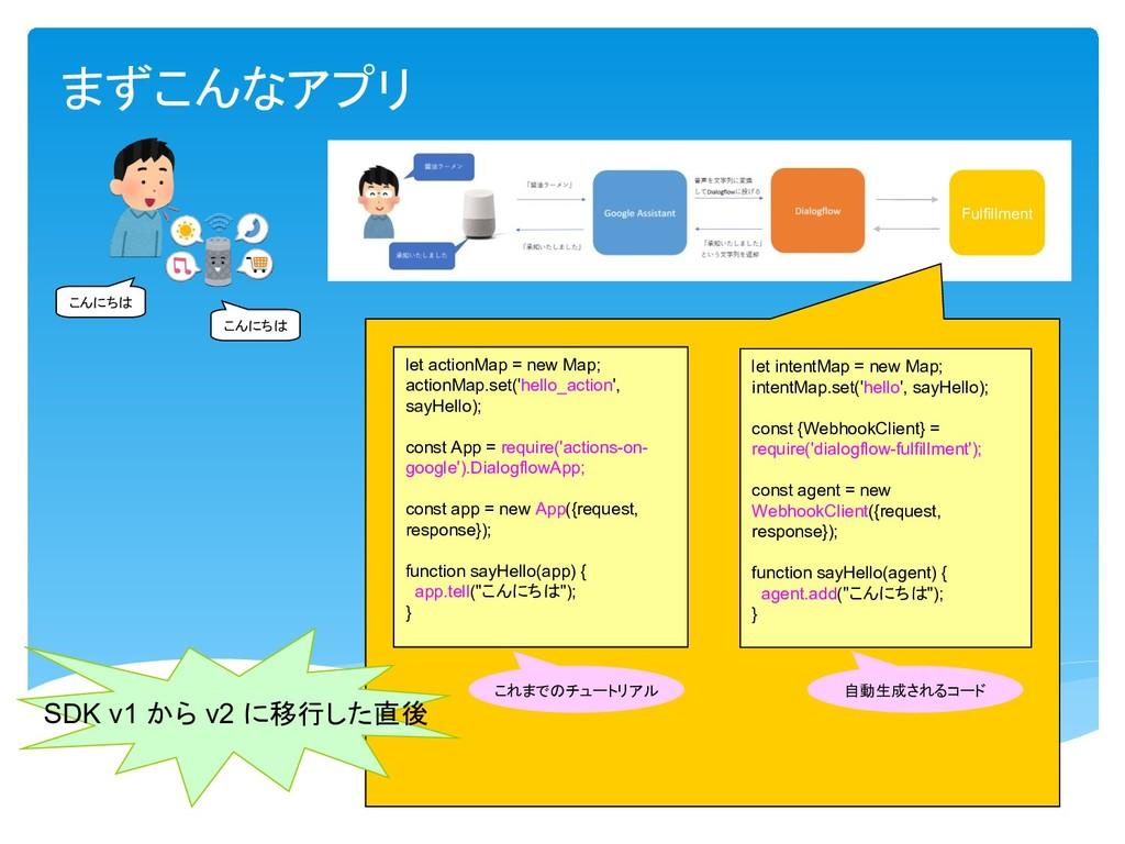 Fulfillment let intentMap = new Map; intentMap....