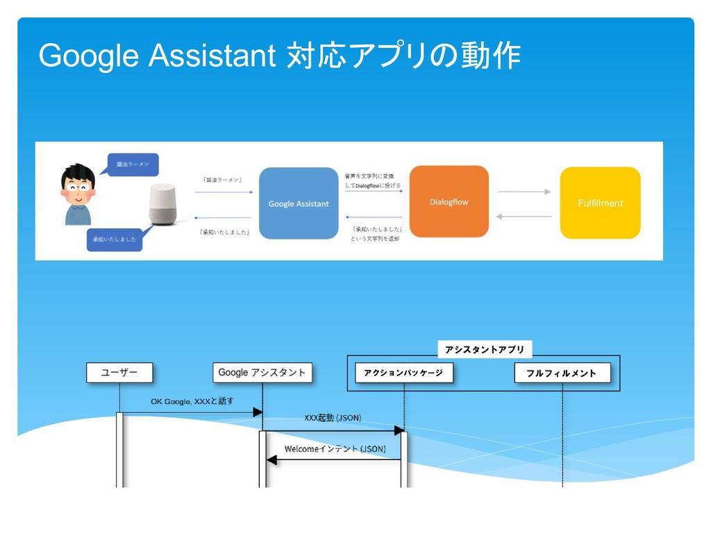 Google Assistant 対応 動作 Fulfillment