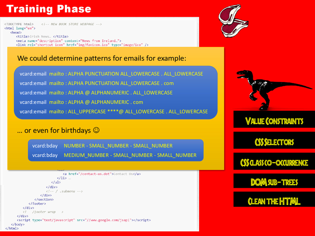 Training Phase Clean the HTML DOM sub-trees CSS...