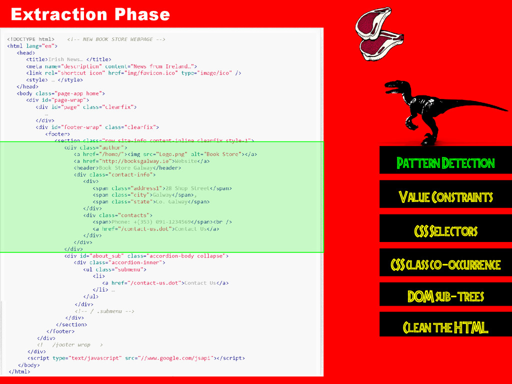 Extraction Phase Clean the HTML DOM sub-trees C...