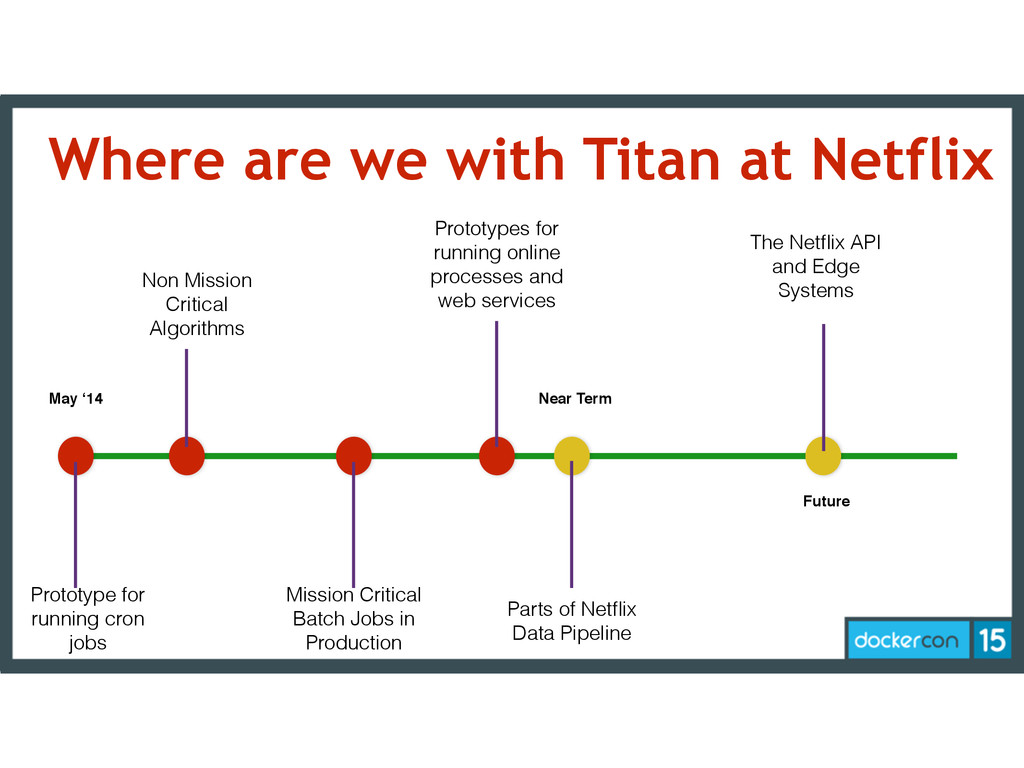 Where are we with Titan at Netflix Prototype fo...