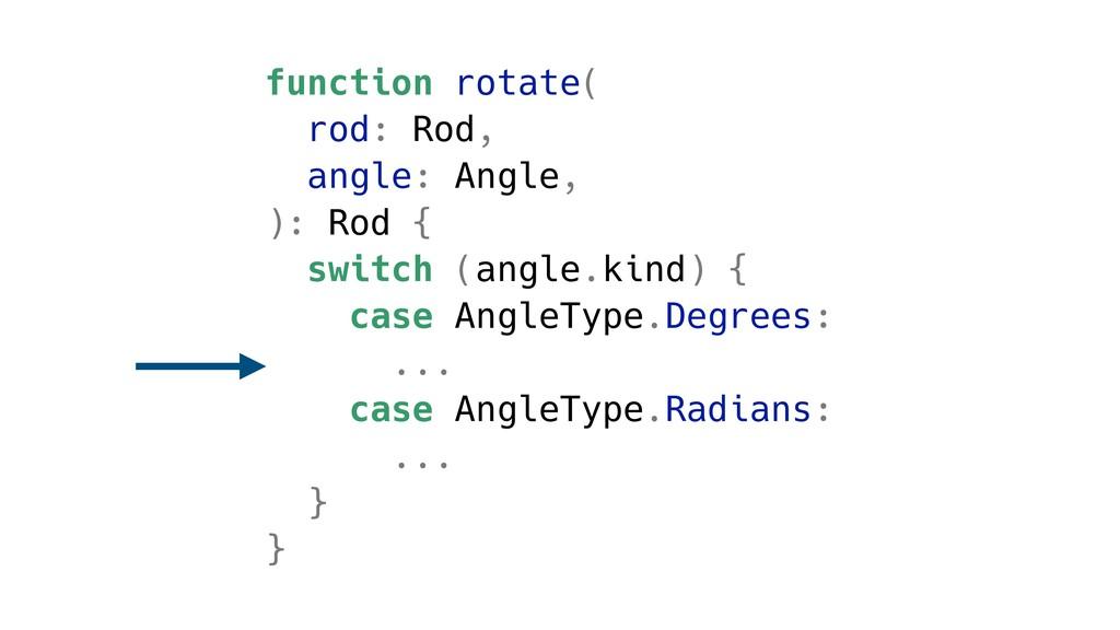 function rotate( rod: Rod, angle: Angle, ): Rod...