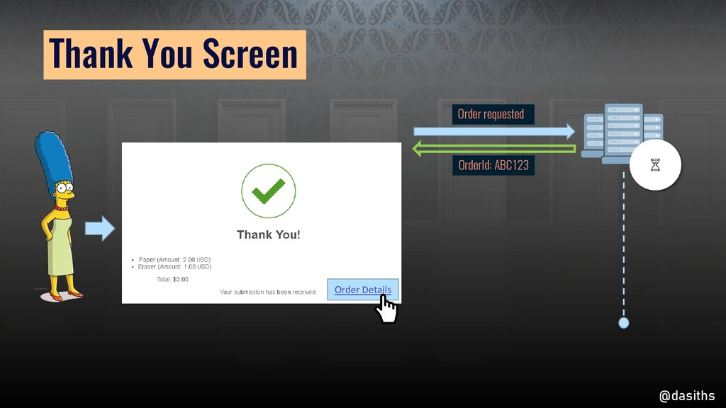 Thank You Screen Order requested OrderId: ABC12...
