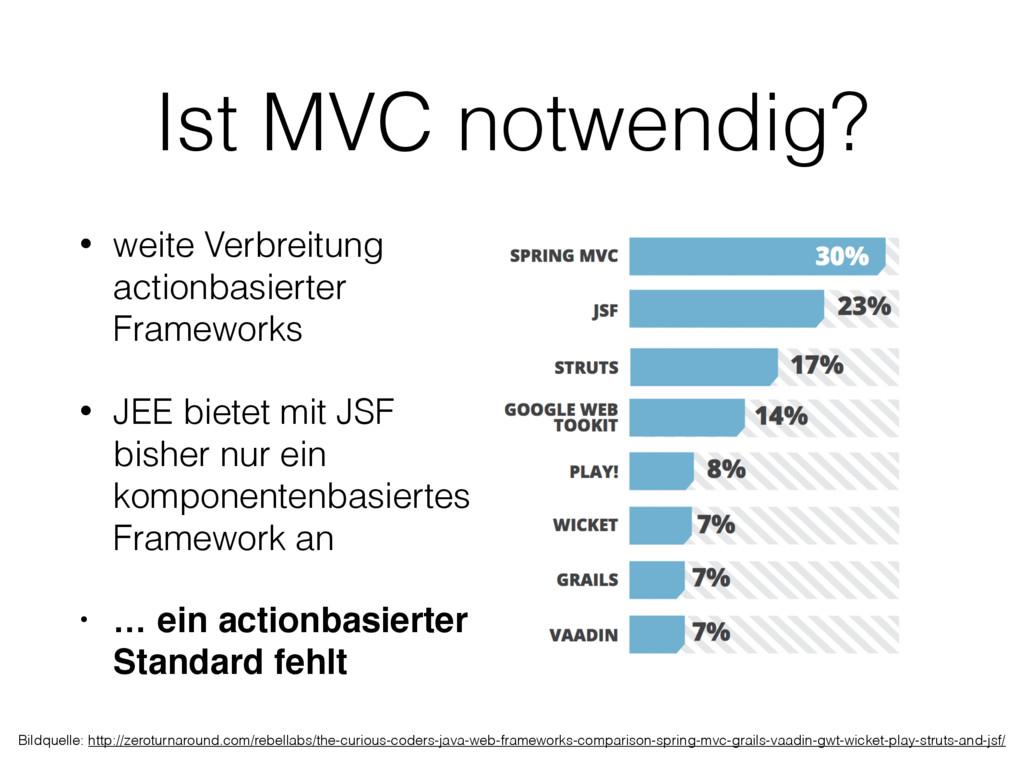 Ist MVC notwendig? • weite Verbreitung actionba...