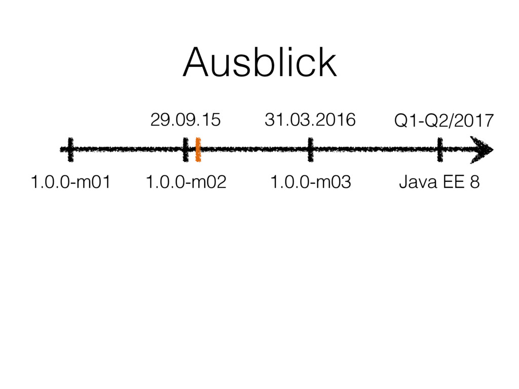 Ausblick 1.0.0-m02 1.0.0-m01 1.0.0-m03 29.09.15...