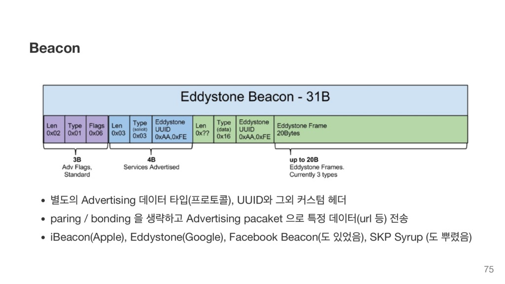 Beacon 별도의 Advertising 데이터 타입( 프로토콜), UUID 와 그외...
