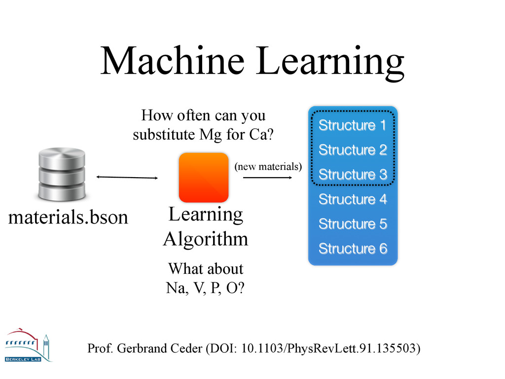 Machine Learning Structure 1 Structure 2 Stru...