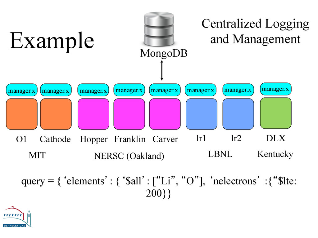 Example MongoDB Franklin Hopper Carver lr1 lr2 ...