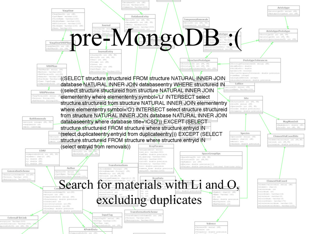pre-MongoDB :( ((SELECT structure.structureid F...