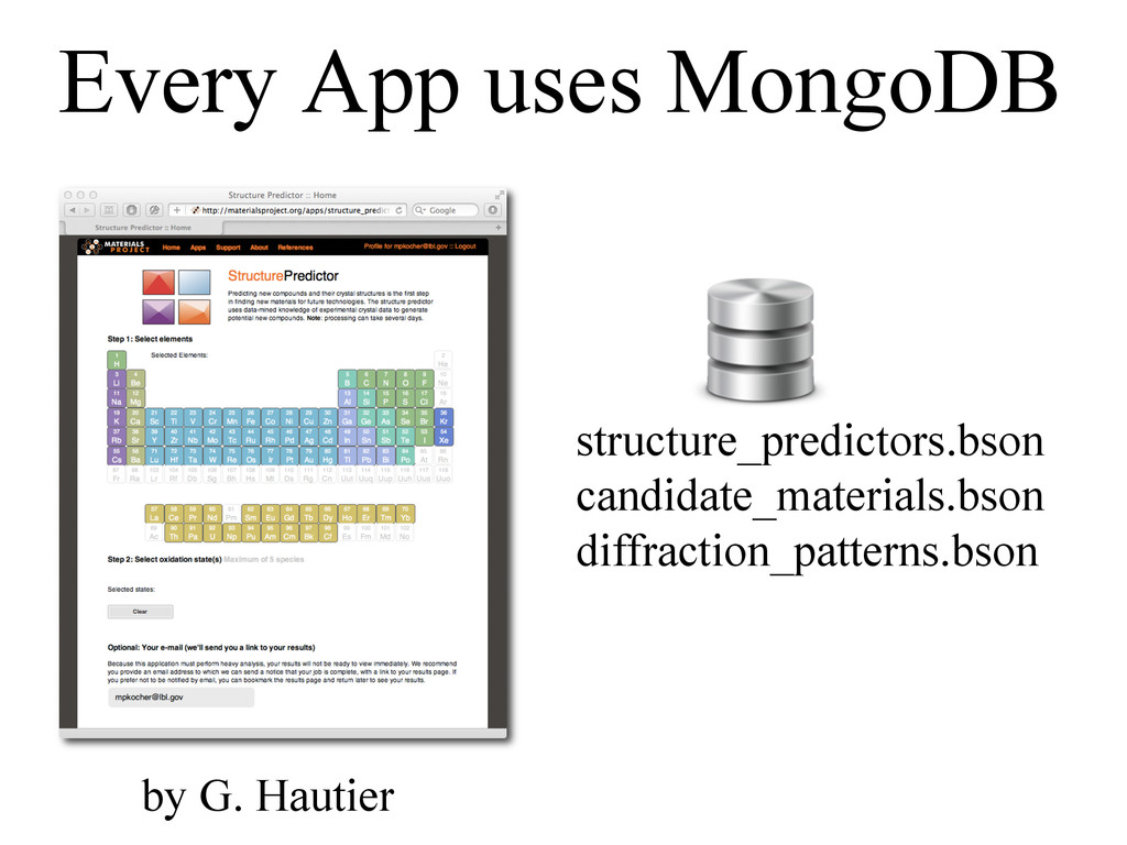Every App uses MongoDB by G. Hautier structure_...
