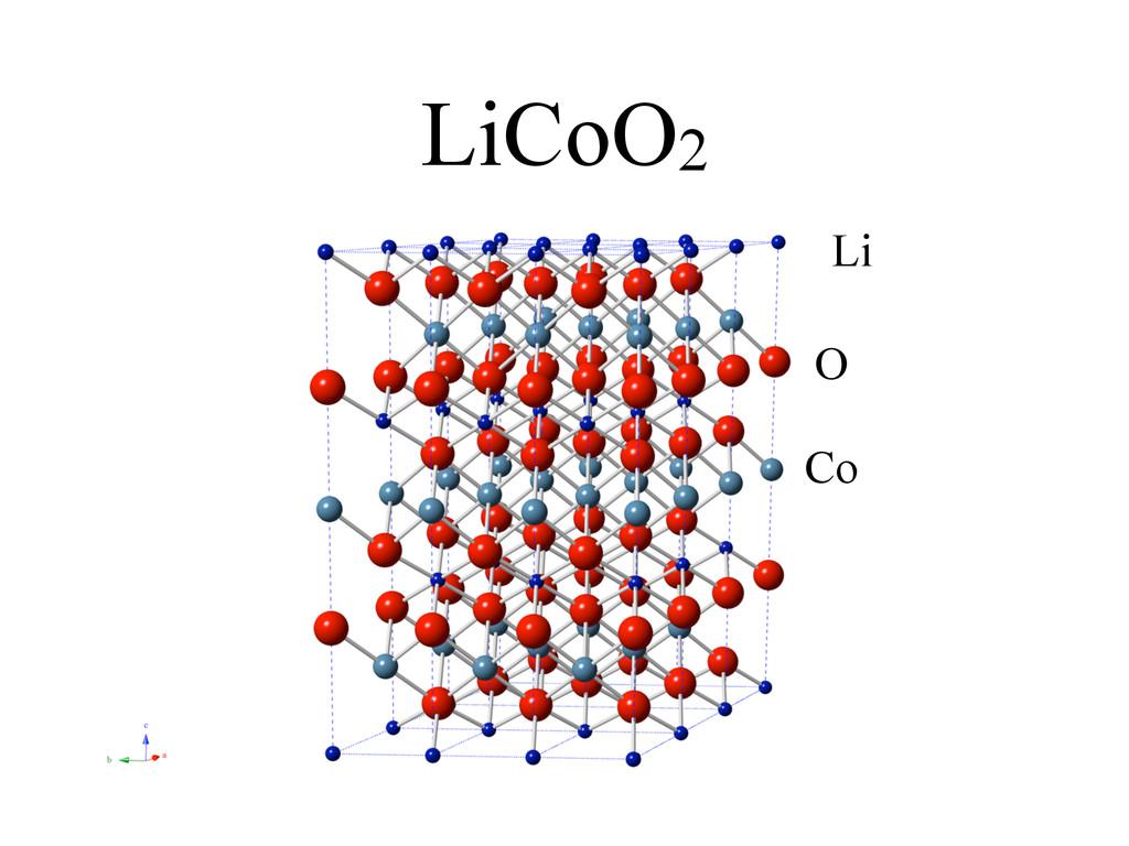 LiCoO2 Li O Co