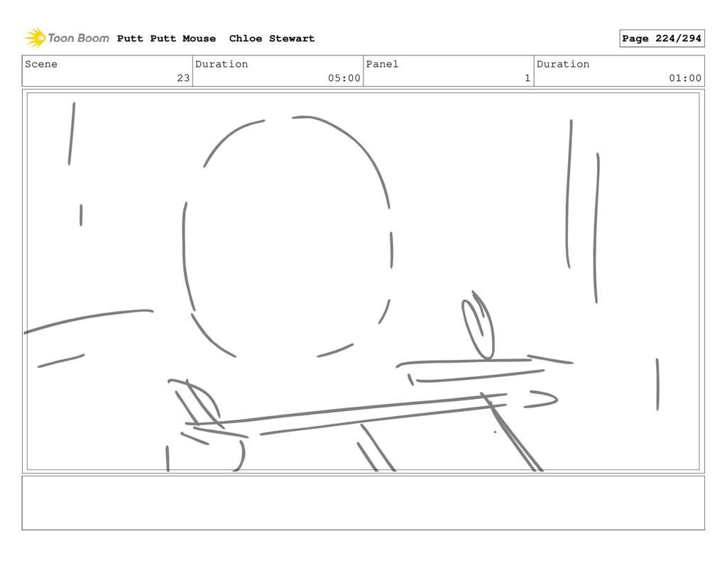 Scene 23 Duration 05:00 Panel 1 Duration 01:00 ...