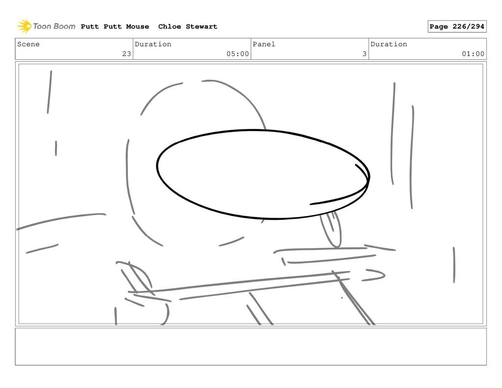 Scene 23 Duration 05:00 Panel 3 Duration 01:00 ...