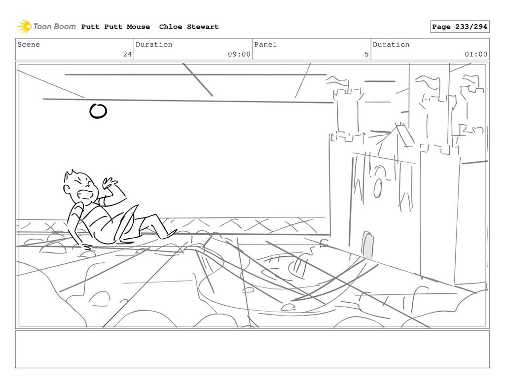 Scene 24 Duration 09:00 Panel 5 Duration 01:00 ...