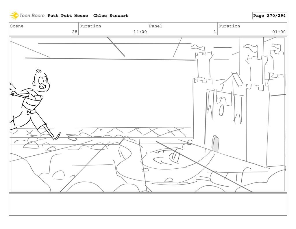 Scene 28 Duration 14:00 Panel 1 Duration 01:00 ...