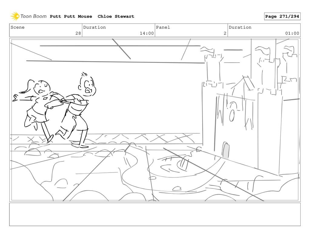 Scene 28 Duration 14:00 Panel 2 Duration 01:00 ...