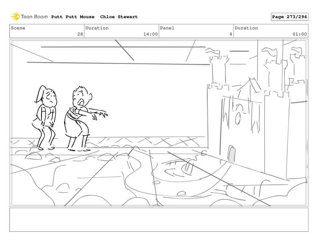 Scene 28 Duration 14:00 Panel 4 Duration 01:00 ...