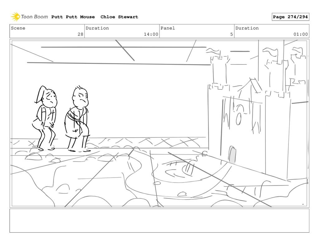 Scene 28 Duration 14:00 Panel 5 Duration 01:00 ...
