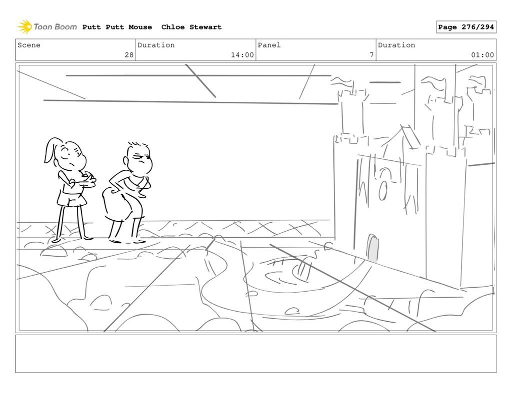 Scene 28 Duration 14:00 Panel 7 Duration 01:00 ...