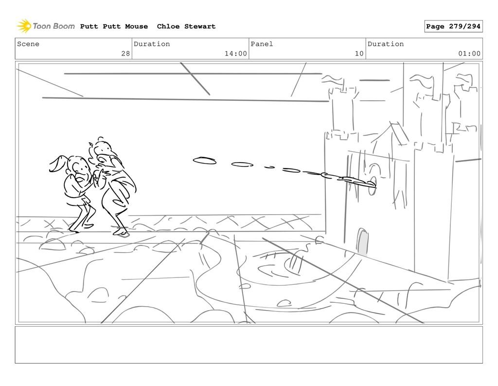 Scene 28 Duration 14:00 Panel 10 Duration 01:00...