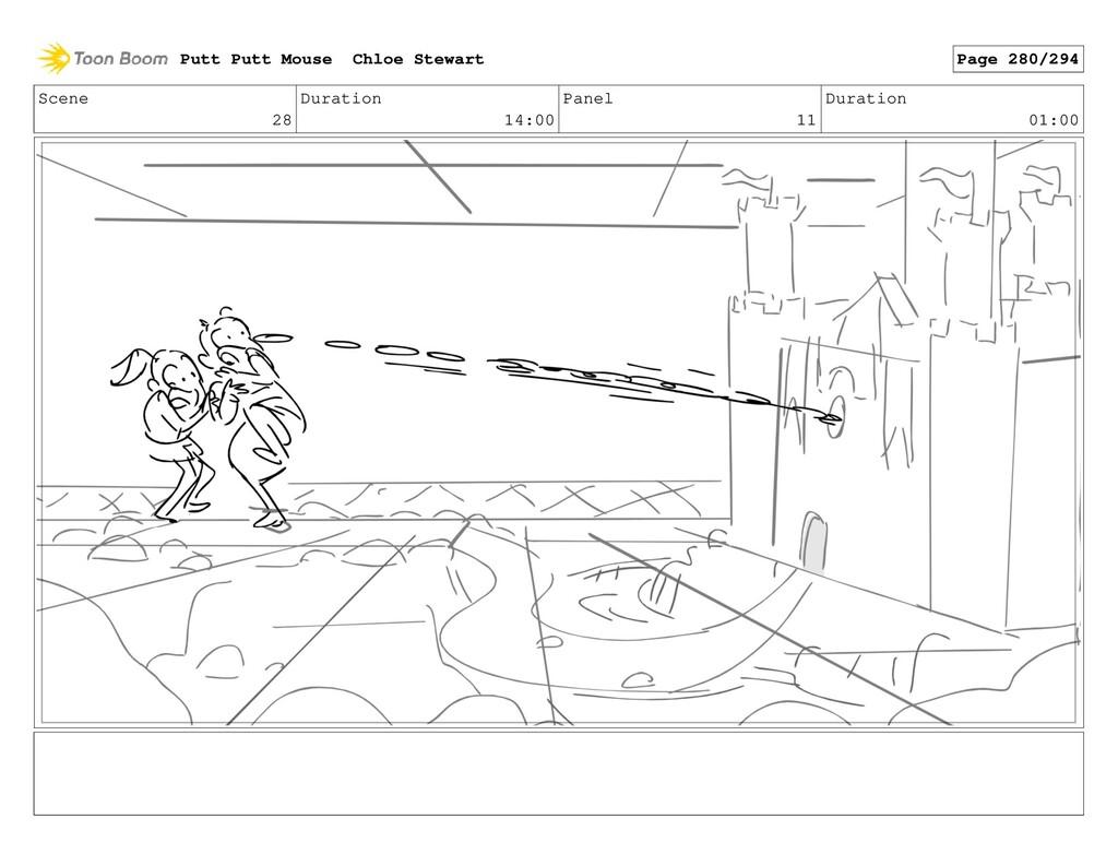 Scene 28 Duration 14:00 Panel 11 Duration 01:00...