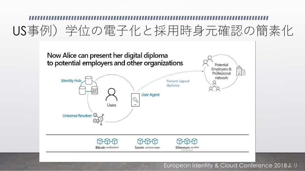 US事例)学位の電子化と採用時身元確認の簡素化 European Identity & Clo...