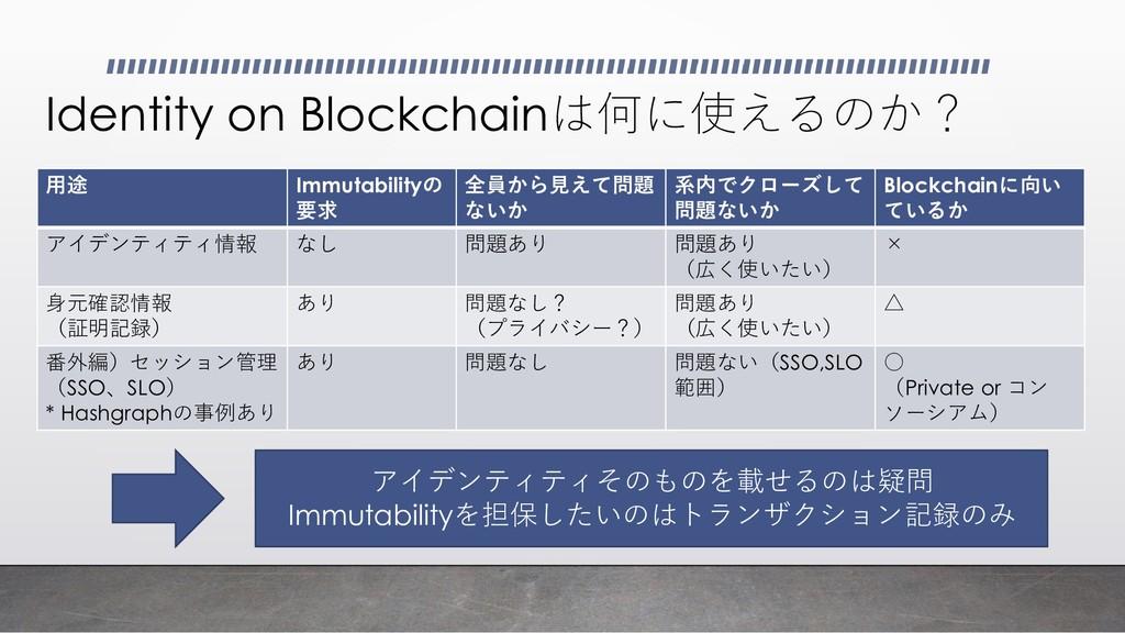 Identity on Blockchainは何に使えるのか? 用途 Immutability...