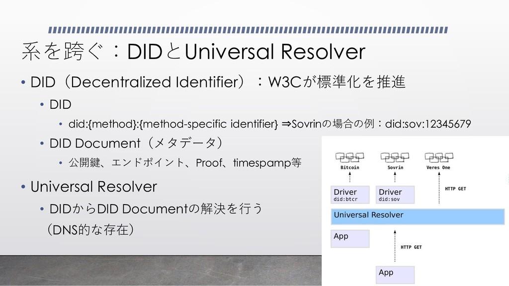 系を跨ぐ:DIDとUniversal Resolver • DID(Decentralized...