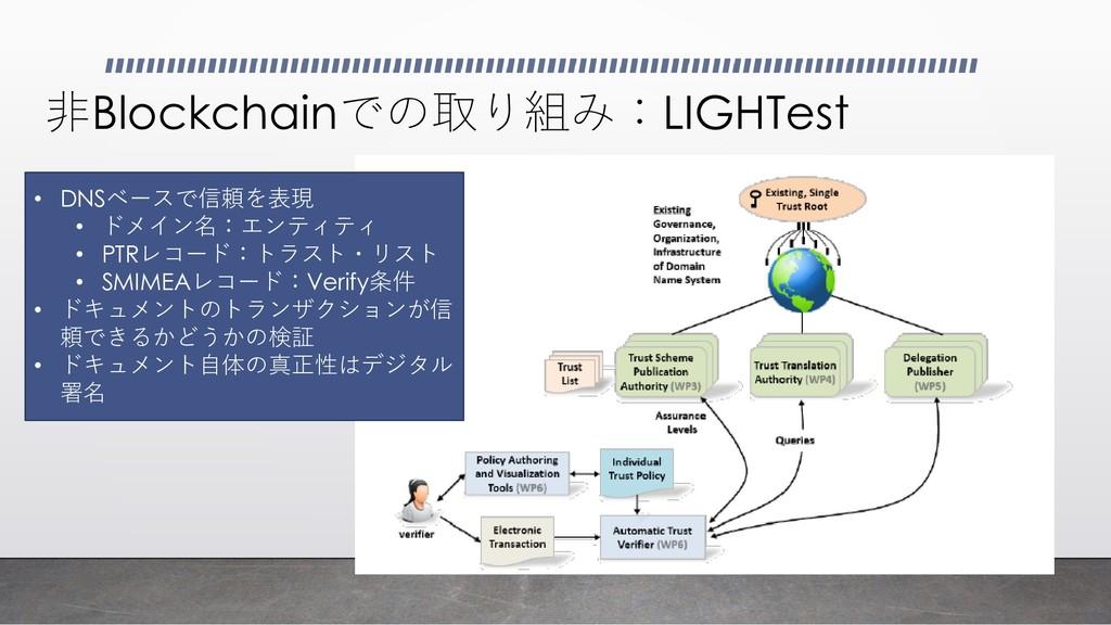 非Blockchainでの取り組み:LIGHTest • DNSベースで信頼を表現 • ドメイ...