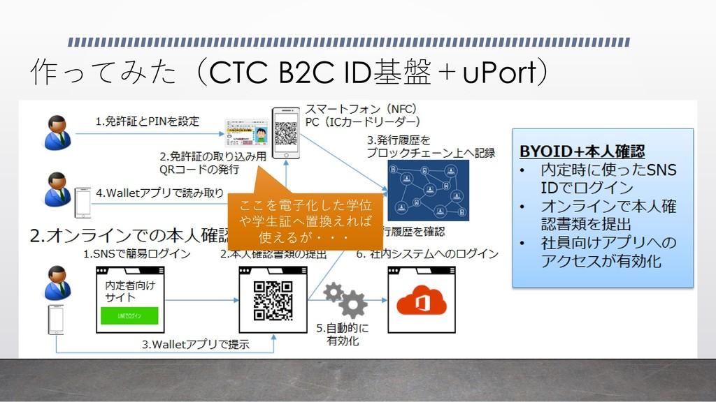 作ってみた(CTC B2C ID基盤+uPort) ここを電子化した学位 や学生証へ置換えれば...