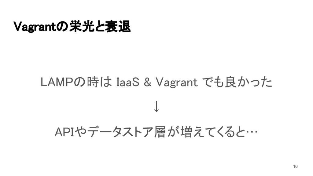 Vagrantの栄光と衰退  LAMPの時は IaaS & Vagrant でも良かった...