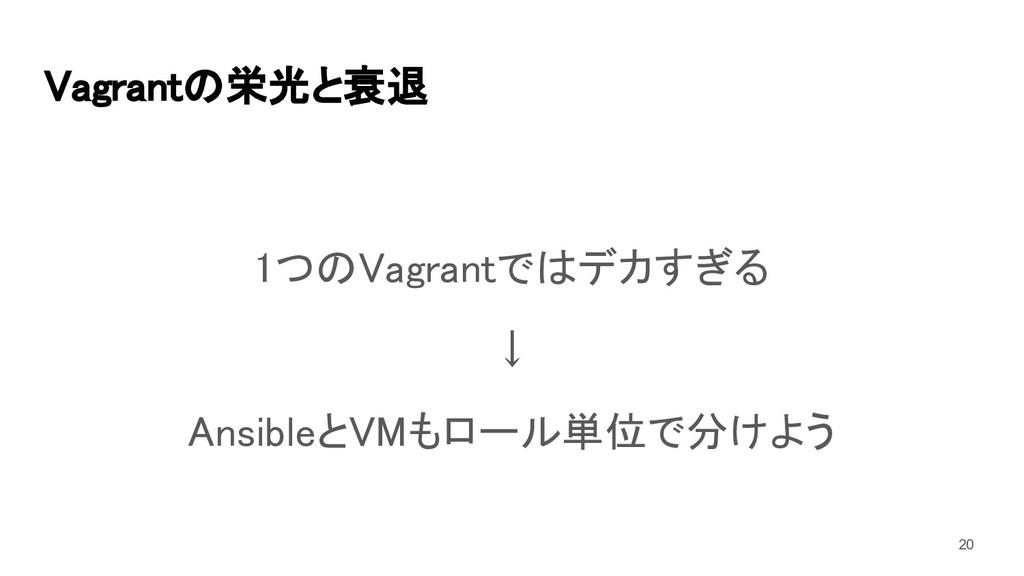 Vagrantの栄光と衰退 1つのVagrantではデカすぎる ↓ AnsibleとVM...