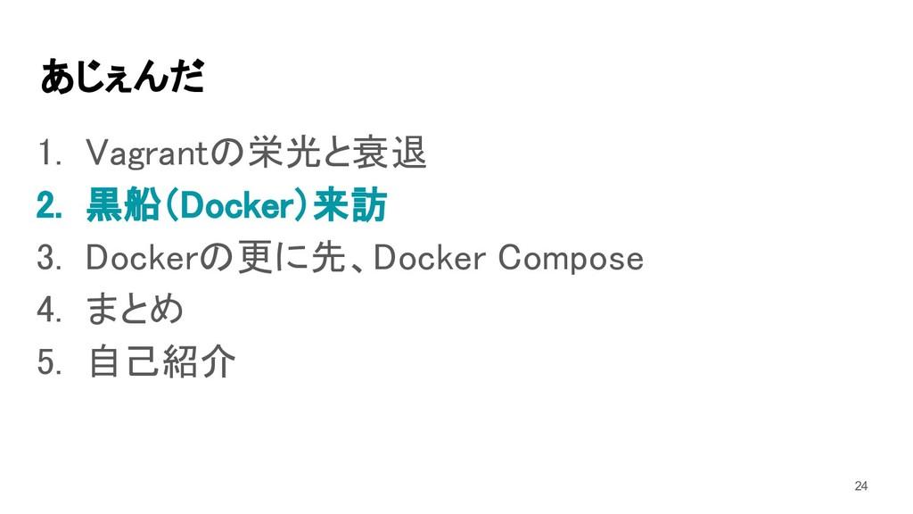 あじぇんだ 1. Vagrantの栄光と衰退 2. 黒船(Docker)来訪 3. Do...