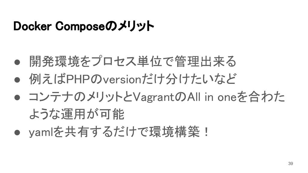 Docker Composeのメリット ● 開発環境をプロセス単位で管理出来る ● 例えば...