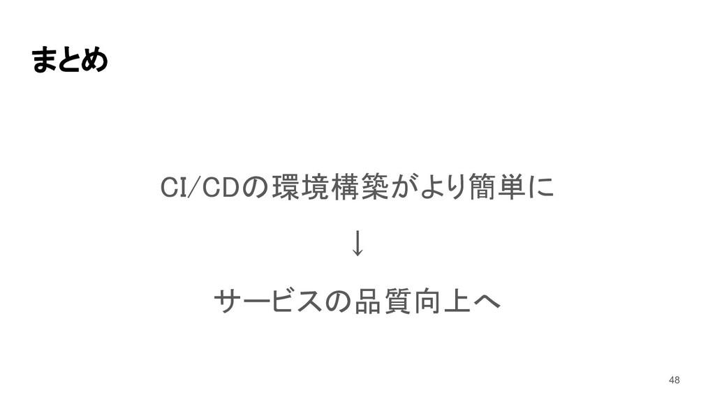 まとめ CI/CDの環境構築がより簡単に ↓ サービスの品質向上へ 48