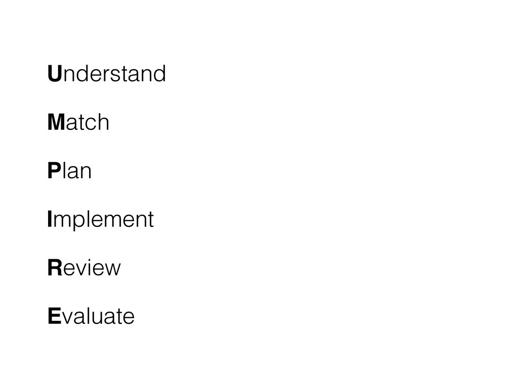 Understand Match Plan Implement Review Evaluate