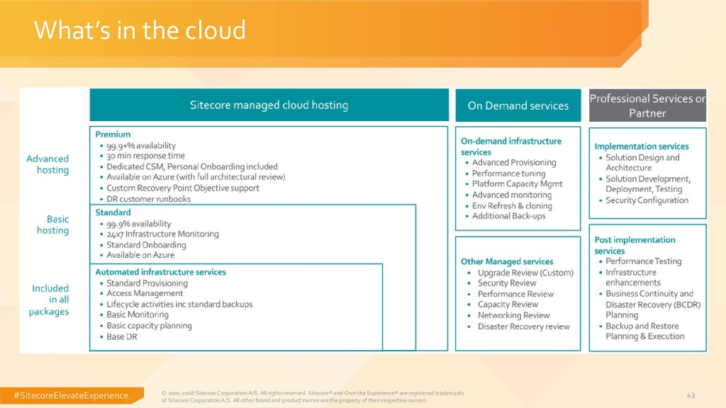 #SitecoreElevateExperience 43 What's in the clo...