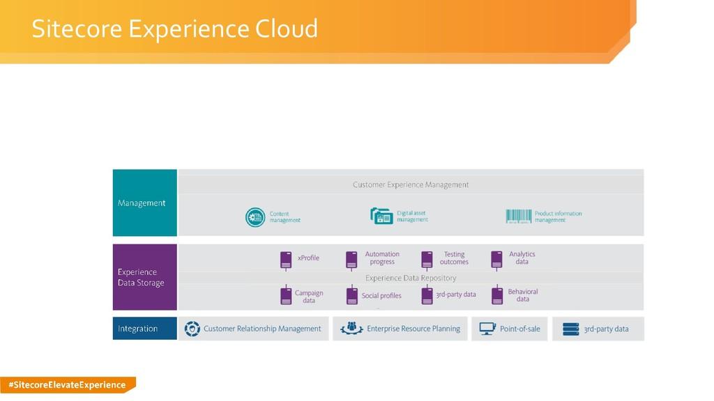Sitecore Experience Cloud