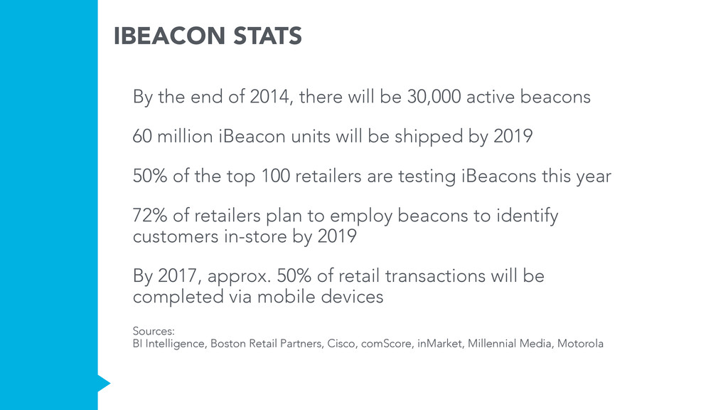IBEACON STATS By the end of 2014, there will be...