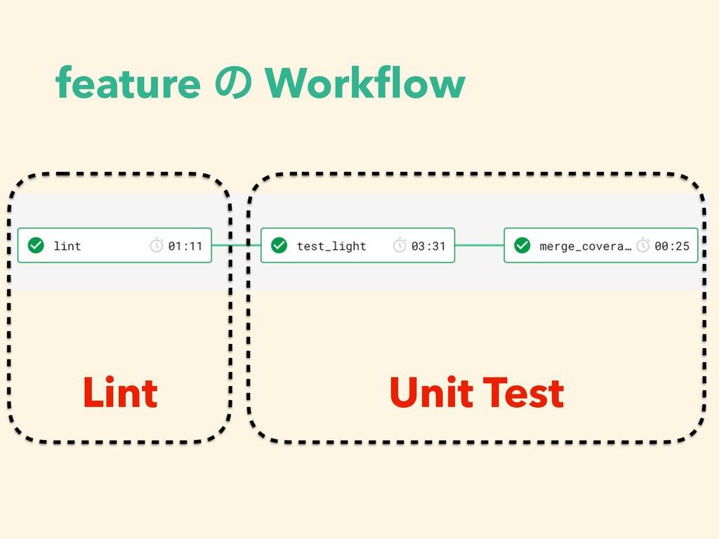 feature ͷ Workflow Lint Unit Test