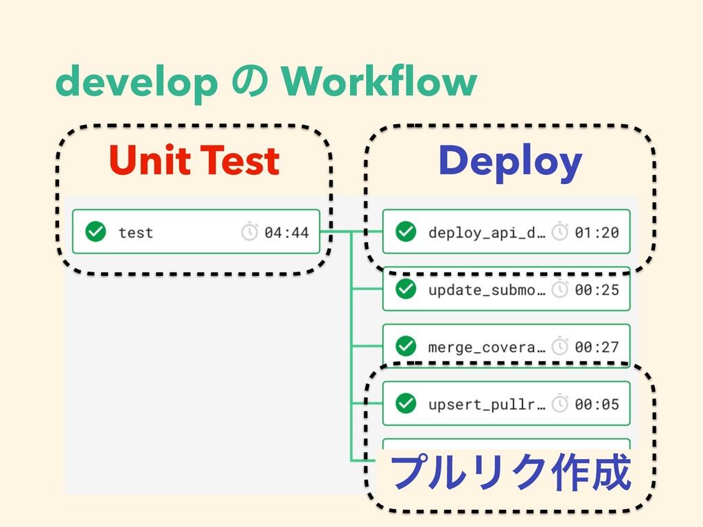 develop ͷ Workflow Unit Test Deploy ϓϧϦΫ࡞