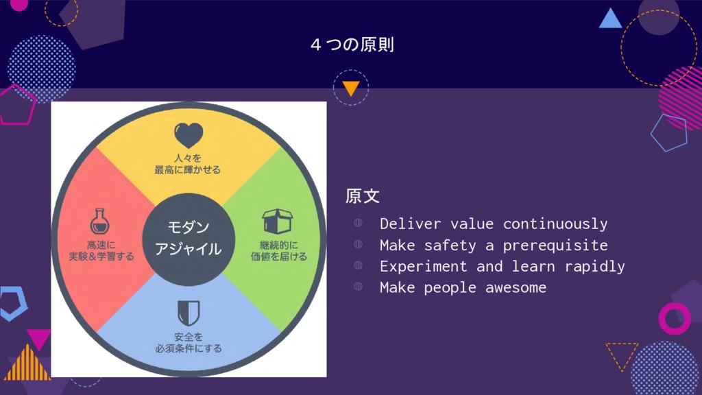 4つの原則 原文 ◍ Deliver value continuously ◍ Make sa...