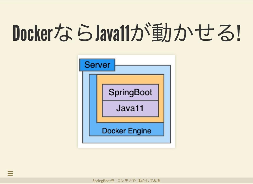 Docker ならJava11 が動かせる! Docker ならJava11 が動かせる! S...