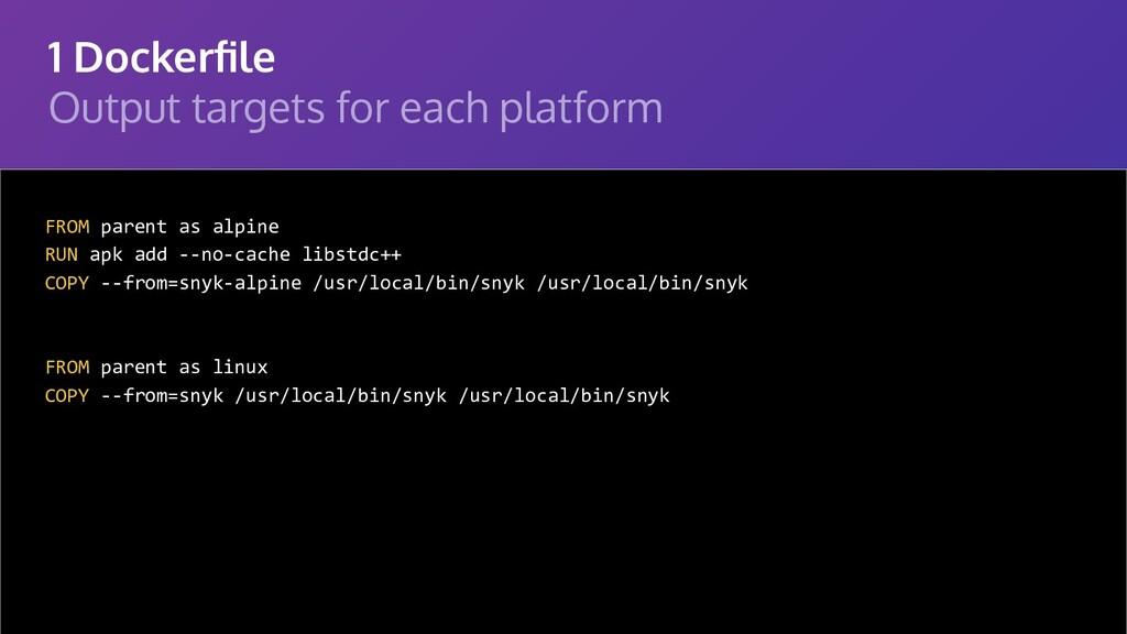 1 Dockerfile Output targets for each platform FR...