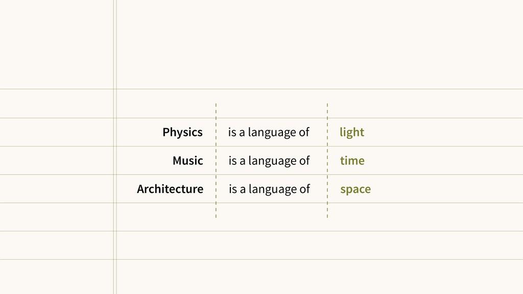 Physics is a language of light Music is a langu...