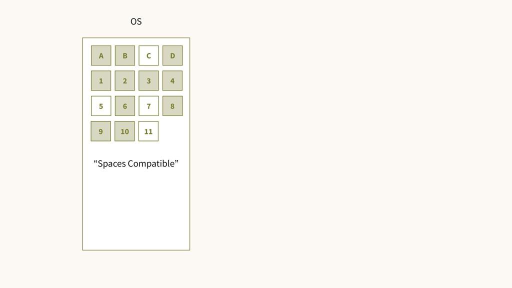 """A B C D 1 2 3 4 5 6 7 8 9 10 11 OS """"Spaces Comp..."""
